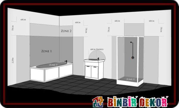 Banyo Elektrik Tesisatı Hakkında Bilgiler Banyo Elektrik Teisatı Yeniden Döşeme